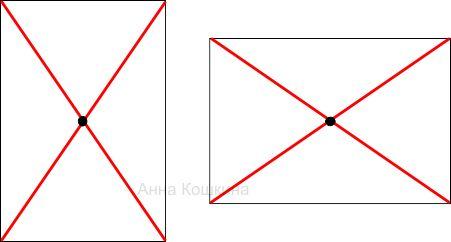 Геометрический центр картинной плоскости