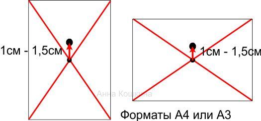 Оптический центр картинной плоскости